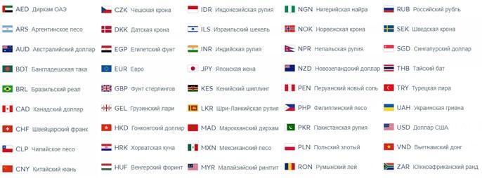 страны, в которых можно получить платеж c трансфервайс