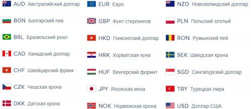 страны, из которых можно отправить платеж с трансфервайс